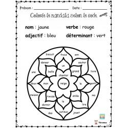 Rancheng Lot de 7 Macarons Aimants Magnet Couleur al/éatoire Aimant de R/éfrig/érateur Maison D/écoration Cadeau Souvenir de Voyage France