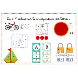 7 ateliers sur la correspondance des lettres