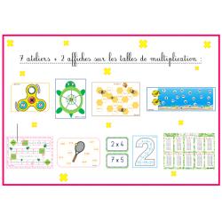 7 ateliers sur les multiplications