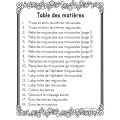 L'alphabet - Cahier d'activités de l'élève