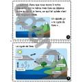 L'air et l'eau - Livrets de lecture informatifs