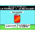Poubelle ou recyclage? Jour de la Terre - Gratuit