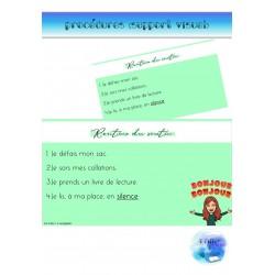Procédures à enseigner (Support visuel)