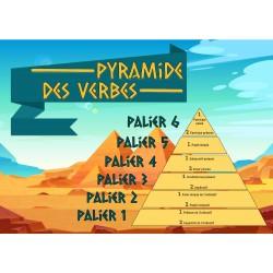 Pyramide des verbes: 3e cycle