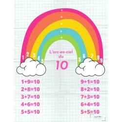 L'arc-en-ciel du 10