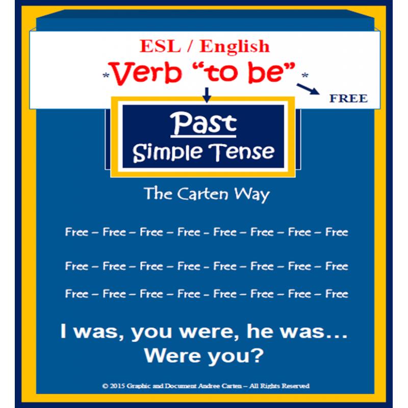 Esl Verb To Be Past Simple Tense Verbe Etre