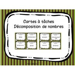 Cartes à tâches sur la décomposition de nombres