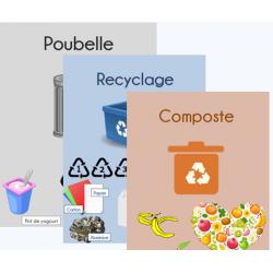 Affichage poubelle, recyclage et composte