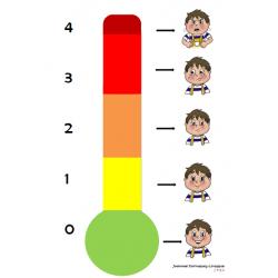 Thermomètre des émotions