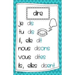 affiches de conjugaison
