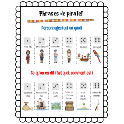 Phrases de pirate