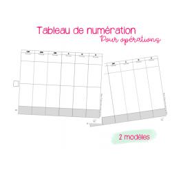 Tableau de numération pour opérations