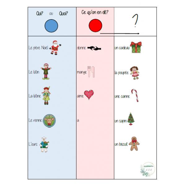 Outil pour écriture de phrases de Noël