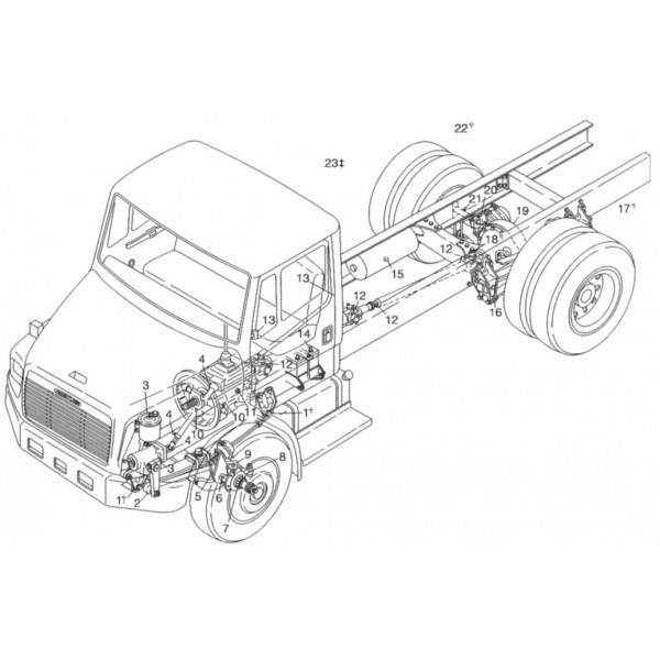 Anatomie d'un camion lourd