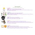 La Boussole de l'engagement (Jeu coopératif)