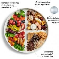 Mon assiette et l'environnement