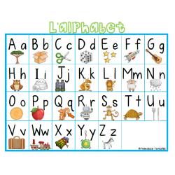 Fiche guide pour l'alphabet