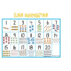 Les nombres (feuille guide)