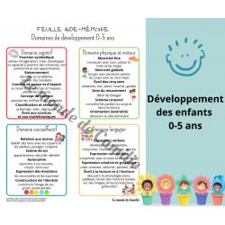 Aide-mémoire domaines de développement 0-5 ans