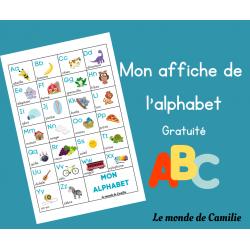 Affiche de l'alphabet