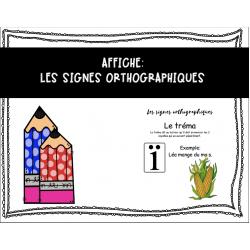 Affiche: Les signes orthographiques