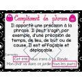 Affiches - Sujet / Prédicat / Compl. de phrase