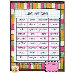 affiche français verbes