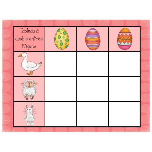 Atelier de Pâques : Tableaux à double entrée