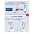 Cahier de notions grammaticales