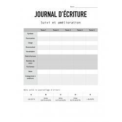Écriture - suivi et amélioration