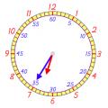 Lire l'heure : clipart horloges