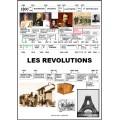 Frise chronologique d'histoire