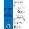 Affiches de nombres 0-20 - Représentation