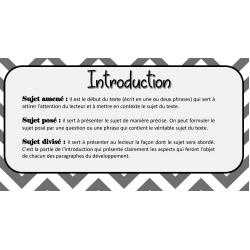 Affiches - Structure texte descriptif
