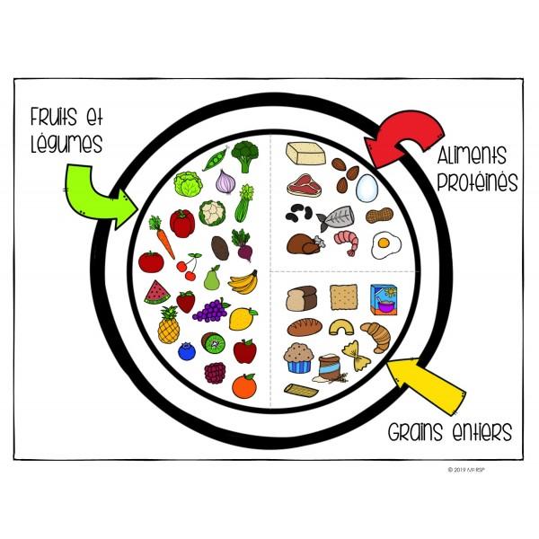 Nouveau guide alimentaire