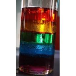 Créer une colonne arc-en-ciel de liquides