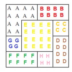 Huit carrés