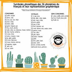 Symboles phonétiques