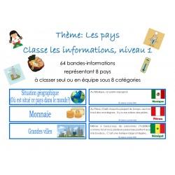 Thème: Les Pays, Classe les informations, niveau 1