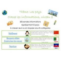 Thème: Les Pays, Classe les informations, niveau 2
