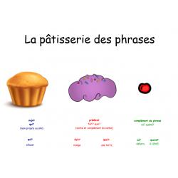 La pâtisserie des phrases-  Smart Notebook