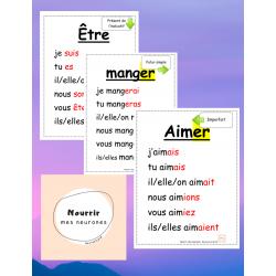 Affiches des verbes