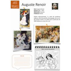 Fiche artiste Auguste renoir