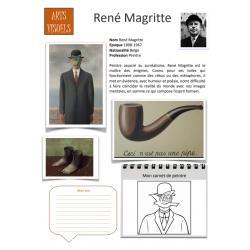 Fiche artiste René Magritte