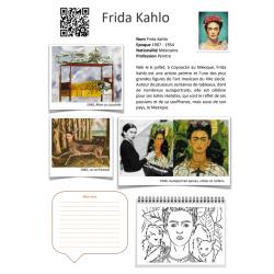 Fiche artiste Frida Kahlo