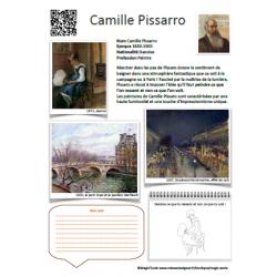 Fiche artiste Camille Pissarro