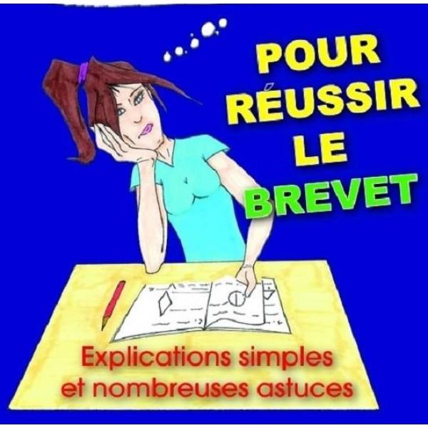 Poster récapitulatif sur les équations