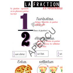 vocabulaire de la fraction