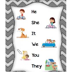 Affiches pour classe d'anglais