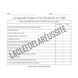 La Nouvelle-France et les 13 colonies en 1745